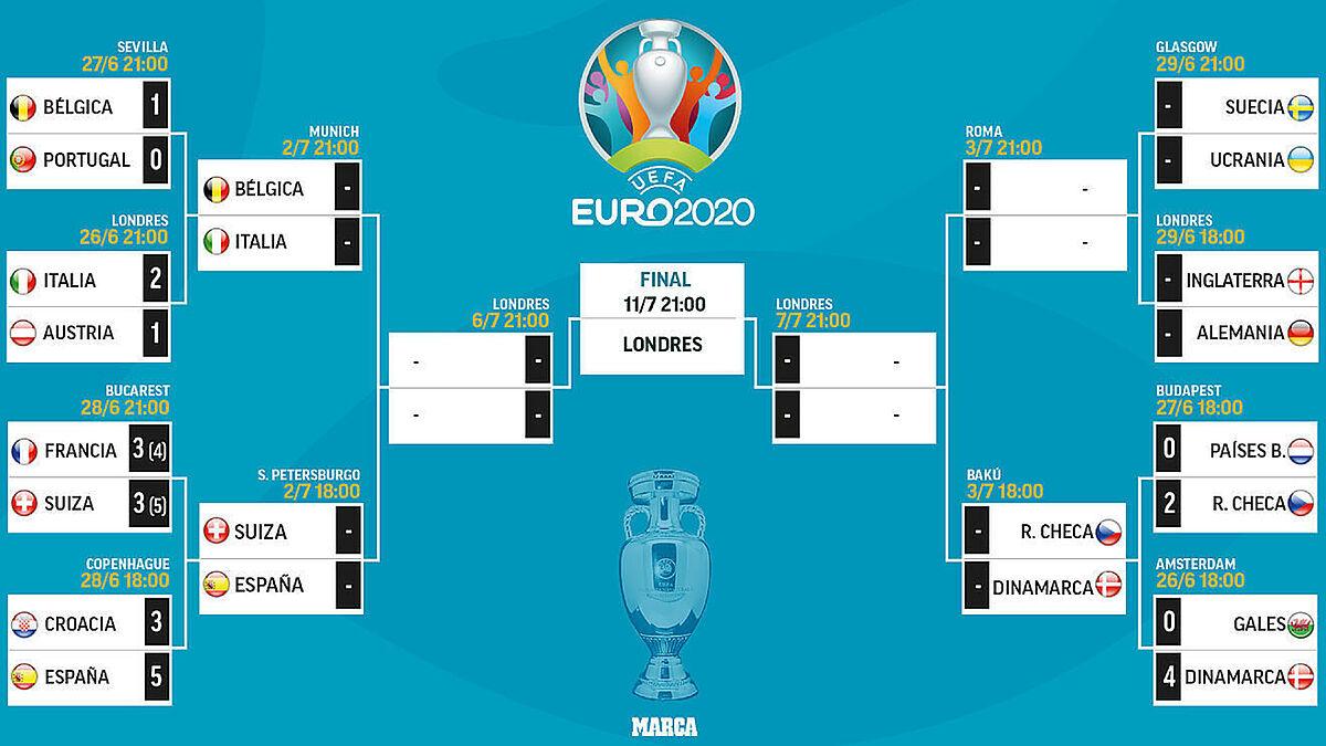 Euro 2021 Preliminary Draw post thumbnail image